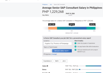 SAP Training: Are You Thinking About It? - Fasttrack IT Academy