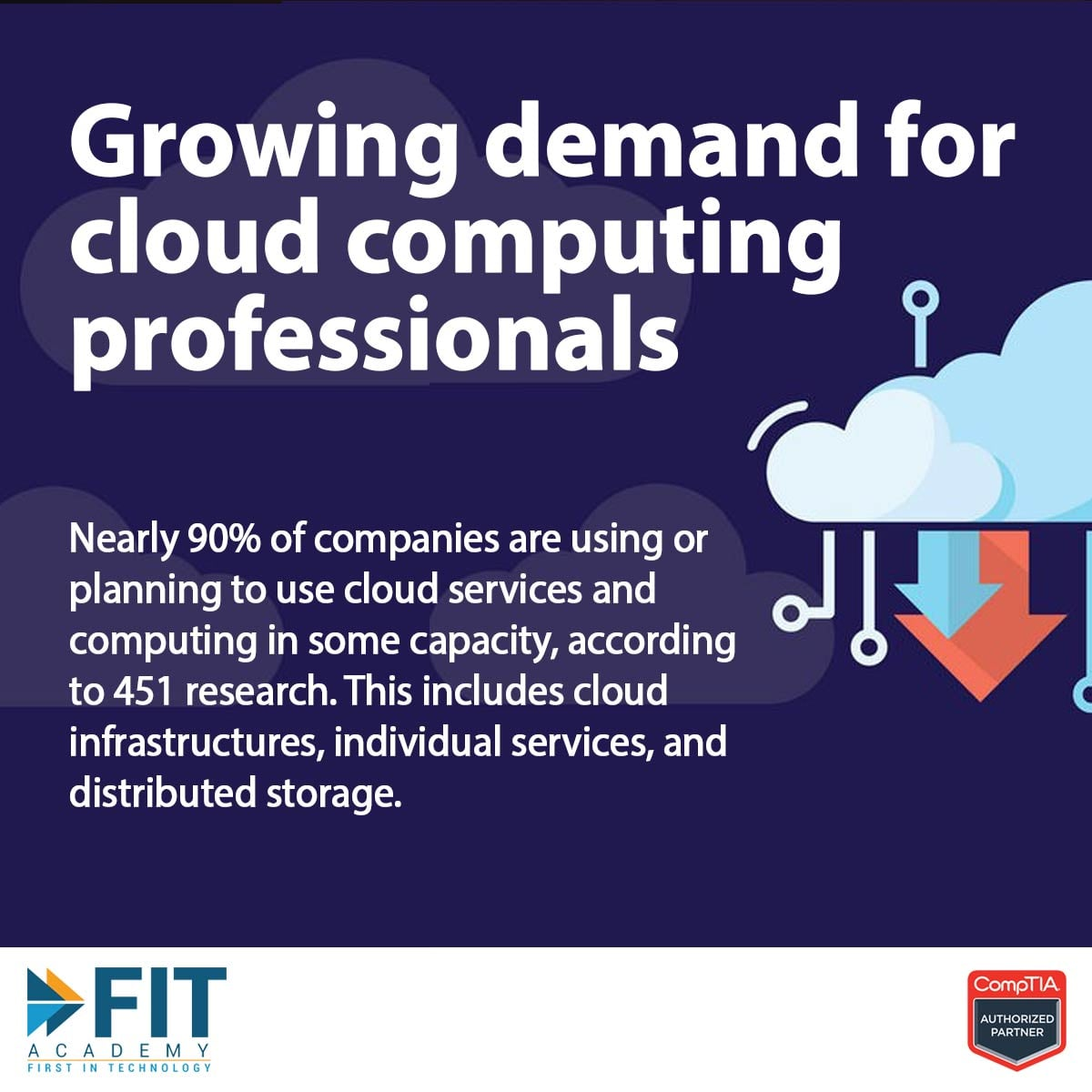Growing demand for Cloud computing professionals